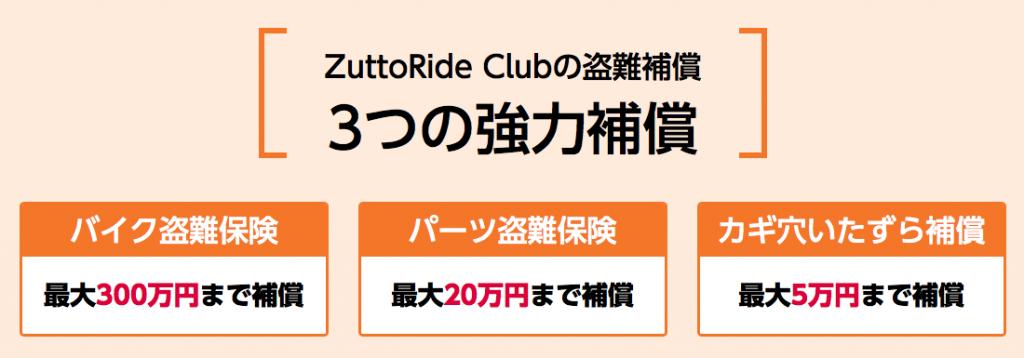 中古車でも入れるバイク・オートバイのおすすめの盗難保険 「ズットライドクラブ」(ZuttoRide Club)の3つの補償